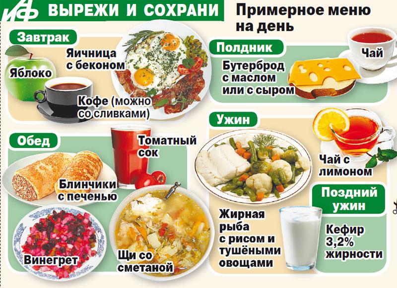 Какое меню можно похудеть