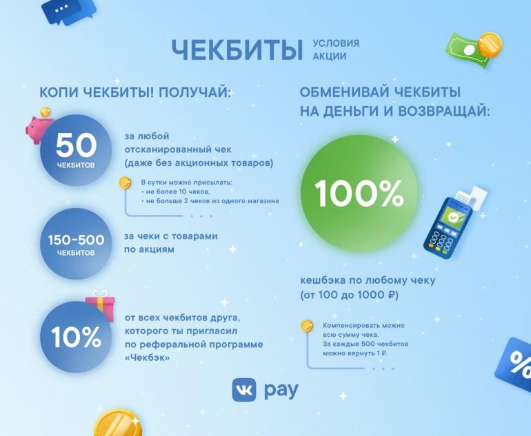 Что такое Чекбэк?  Чекбэк это сервис ВКонтакте, который позволяет возвращать часть денег за покупки в офлайн-магазинах.  Тебе нужно просто сканировать QR-коды с чеков: если там есть товары, которые участвуют в акциях Чекбэка, то ты получишь вознаграждение.  Ты также можешь получать Чекбиты за чеки без акционных товаров, а затем обменивать их на рубли.   Подробнее о Чекбитах читай здесь: https://vk.cc/a7pnXK